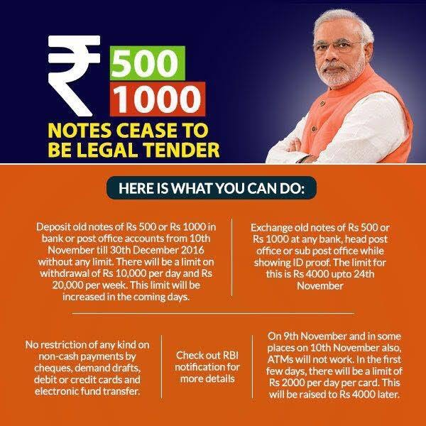 Pm modi on Rs 500 and 1000 notes