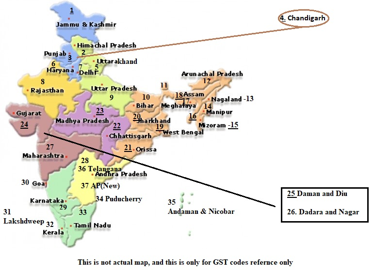 gst state code list on map
